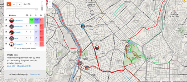 Mapa Percurso Strava Blog Do Ciclista
