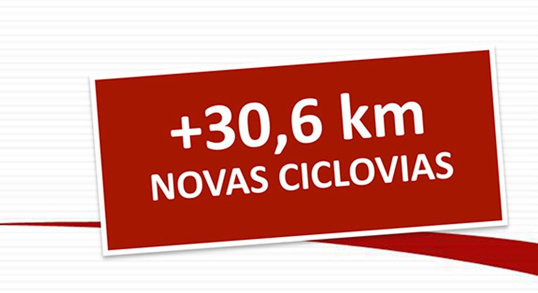 30km-ciclovias