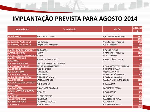 implantação-ciclovia-prevista-para-agosto-2014-2